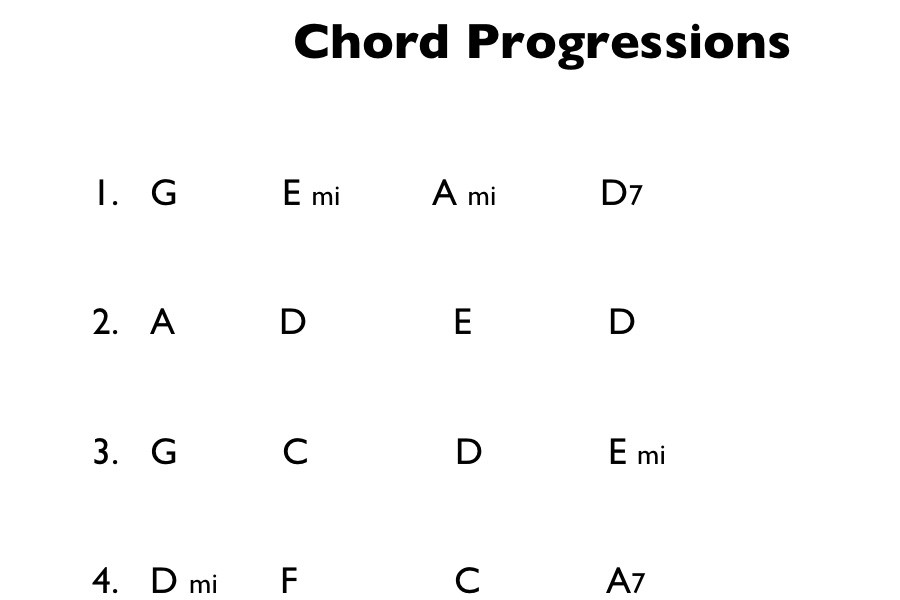 Simple Chord Progressions