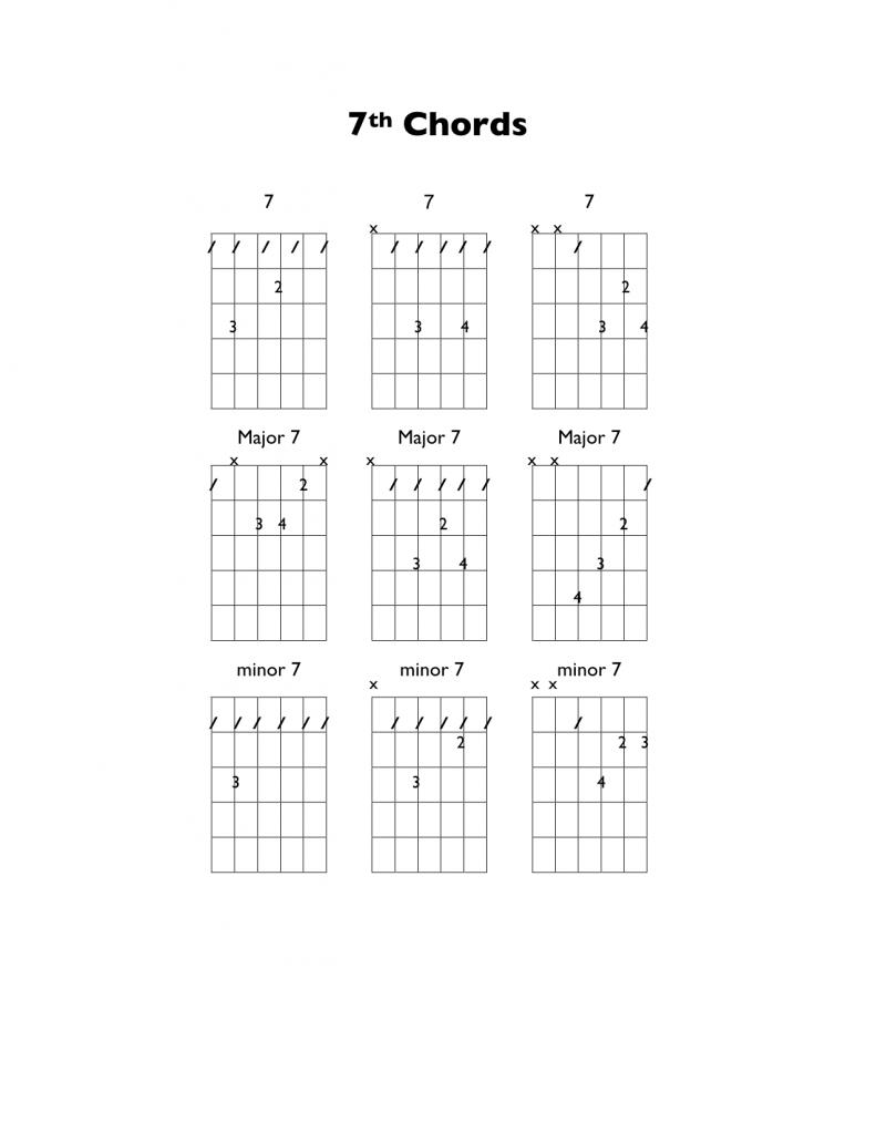 7th-Chords