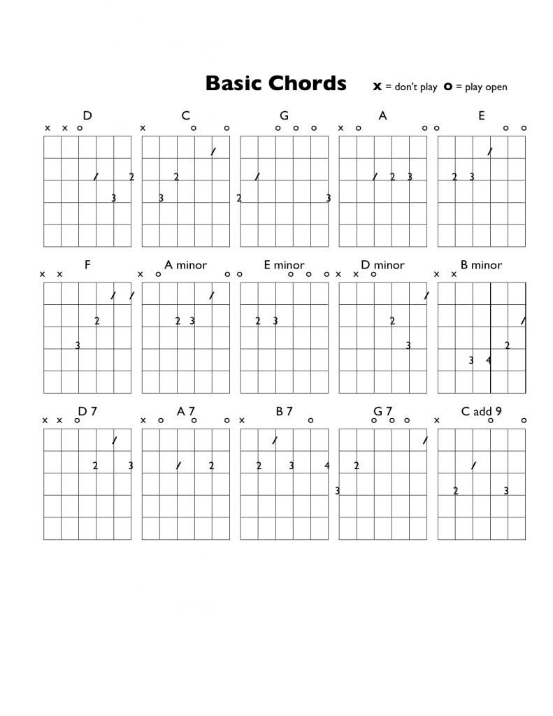 Basic-Chords